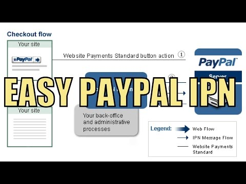 PayPal's IPN (Instant Payment Notification) in Php - Tutorial & Sample code