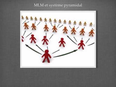 GIN - Différence entre le MLM et un système pyramidal (1)