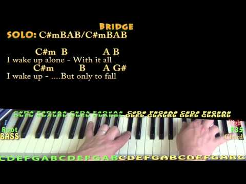 Big Love (Fleetwood Mac) Piano Cover Lesson in C#m with Chords/Lyrics