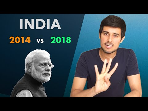 India under Modi Govt | 4 years of Performance Rankings Analyzed by Dhruv Rathee
