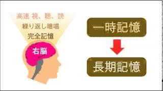 http://m-md.net/info/7plus-english ←世界10か国で展開している日本の...