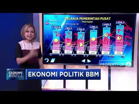 Politik BBM dan Bahan Bakar Politik