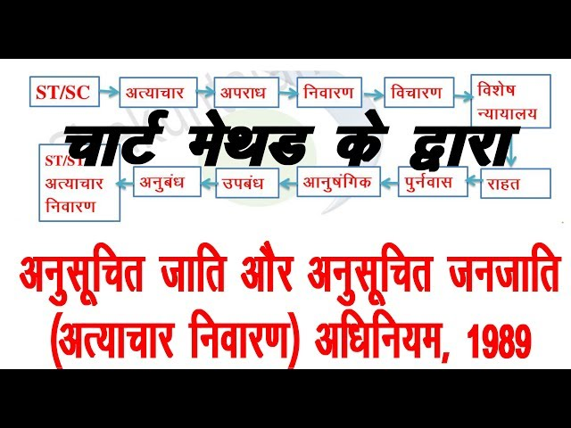 SC ST ACT 1989 with Chart Method || MPPSC 2018 Special || in Hindi