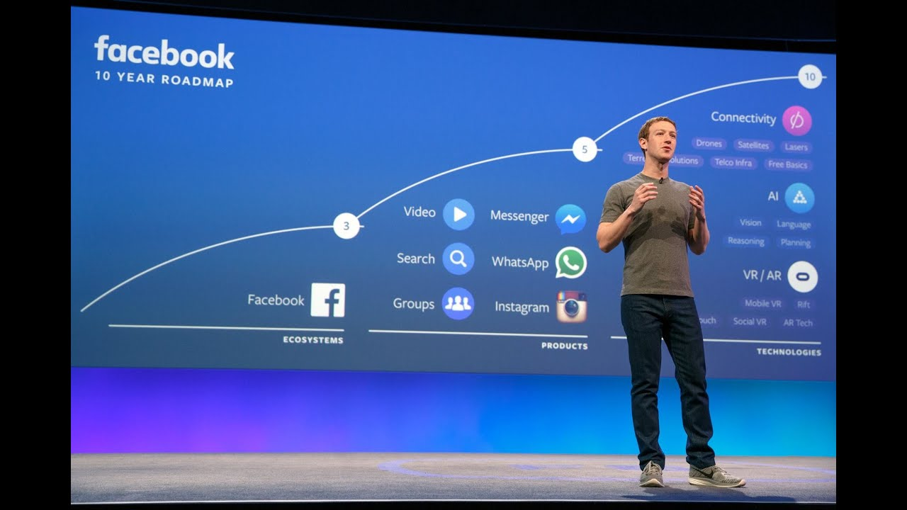 facebook-f8-developer-conference