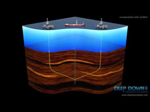 Deepwater Horizon Relief Wells drilled by BP - Animation www.deepdowndesign.com