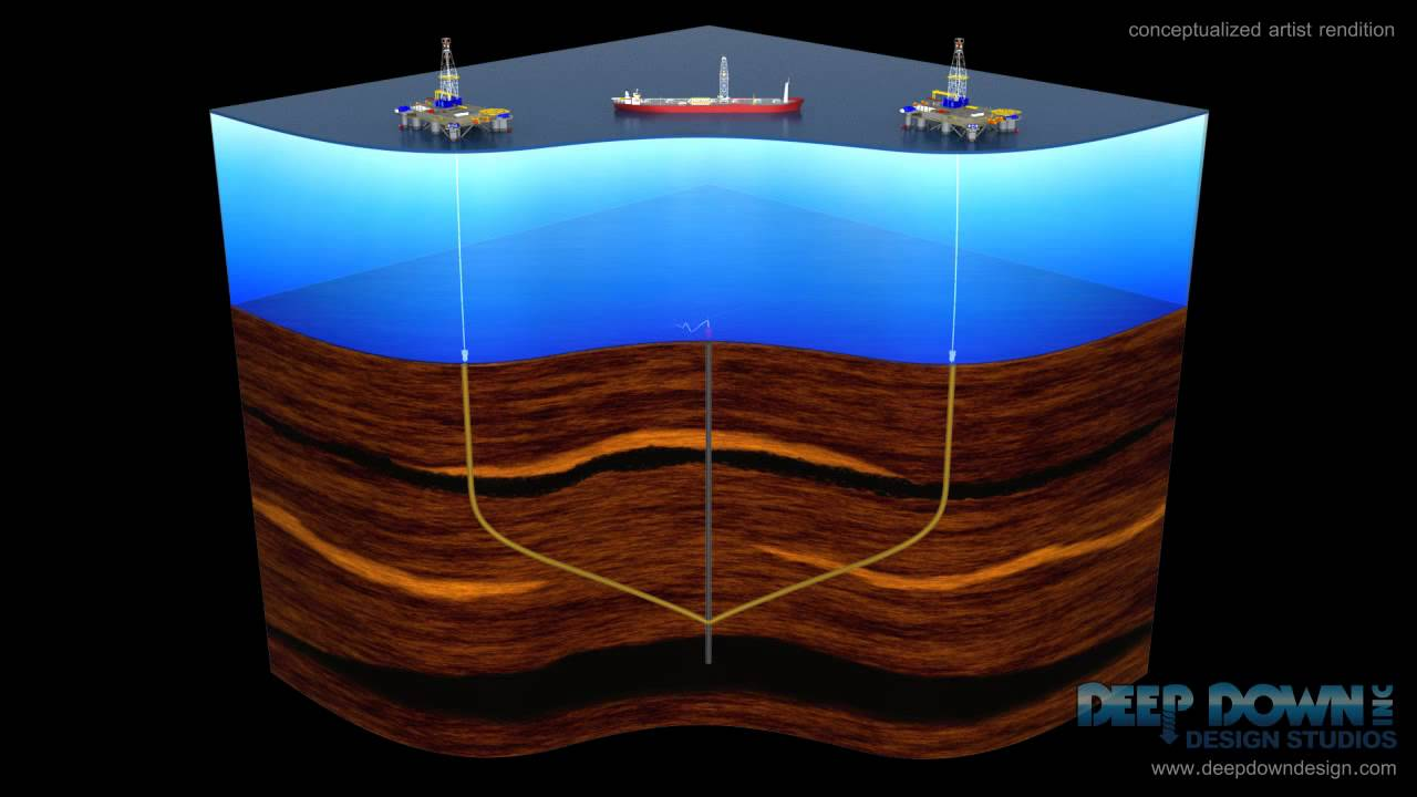 Deepwater Horizon Relief Wells Drilled By Bp Animation