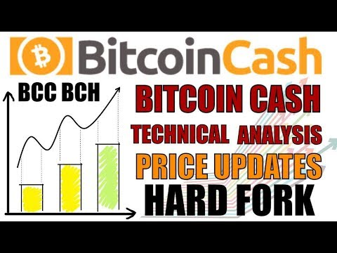 BITCOIN CASH BCH TECHNICAL ANALYSIS ON LIVE CHART BITCOIN CASH HARD FORK PRICE DETAILS HINDI