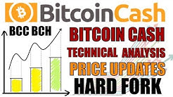 BITCOIN CASH BCH TECHNICAL ANALYSIS ON LIVE CHART BITCOIN CASH HARD FORK PRICE DETAILS HINDI