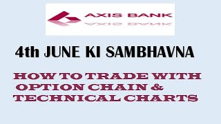 Axis bank share news today|axis bank latest news|axis bank stock analysis|axis bank share price