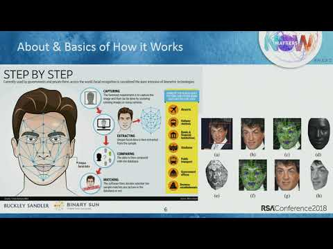 In Your Face! The Privacy and Security Implications from Facial Recognition