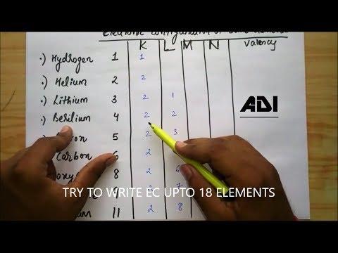 [ADI] VALENCY OF ELEMENTS EXPLAINED!!!! In Hindi