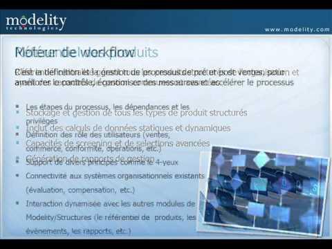 Modelity - La Solution pour les Produits Structurés