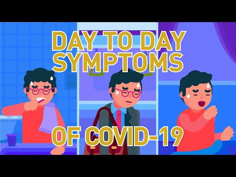 Recognizing Day to Day Signs and Symptoms of Coronavirus