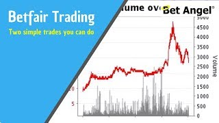 Betfair Exchange : Two EASY trading tips that anybody can do on bet angel