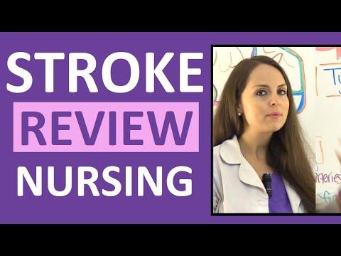 stroke-nursing-(cva)-cerebrovascular-accident-ischemic-hemorrhagic-symptoms-treatment-tpa