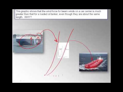 Lecture 22 Forces acting on Ships