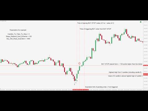 Price Action Engulfing Candles Forex Expert Advisor - Optimization EURUSD M5