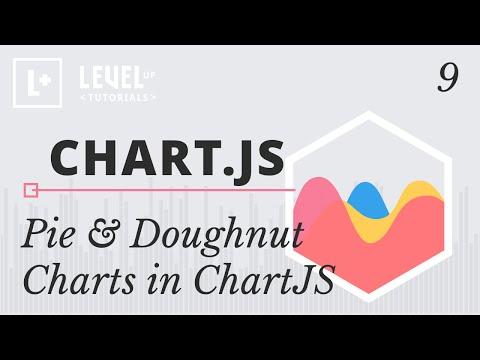 ChartJS Tutorials #9 - Pie & Doughnut Charts - YouTube