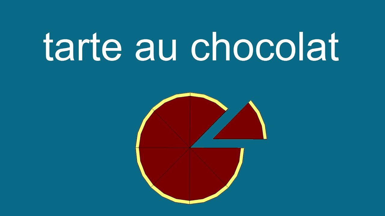 Comment faire une tarte au chocolat youtube - Comment decorer une tarte au chocolat ...