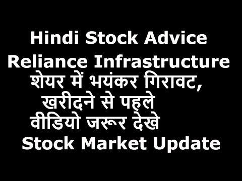 Reliance Infrastructure शेयर में भयंकर गिरावट, खरीदने से पहले वीडियो जरूर देखे