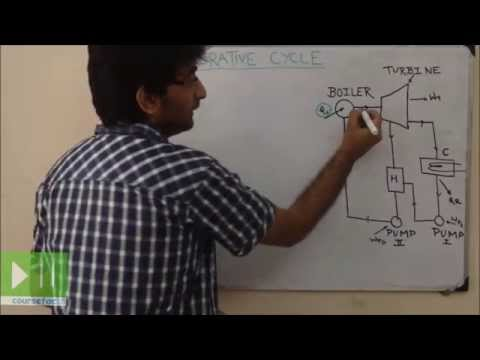 COURSEFAC - Thermodynamics - Regenerative Cycle