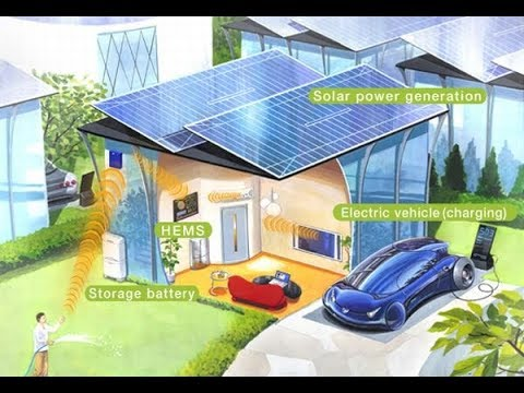 How To Make Renewable Energy At Home  -Easy Ways to Power Your Home With Renewable Energy