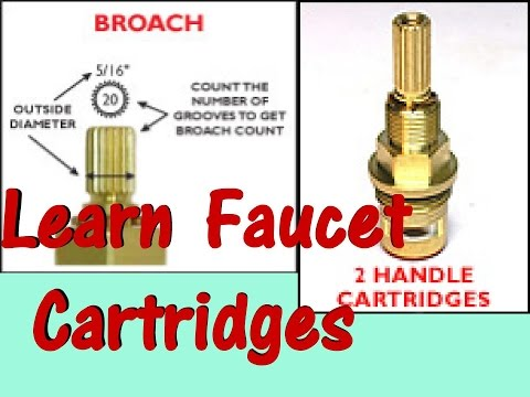 Repair Faucet 1/4 Turn Ceramic Cartridge Drip