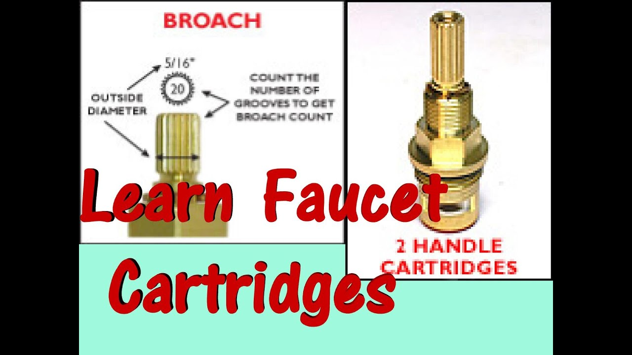 Repair Faucet 1/4 Turn Ceramic Cartridge Drip - YouTube