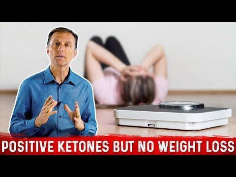 In Deep Ketosis (Positive Ketone Test) But NO Weight Loss?