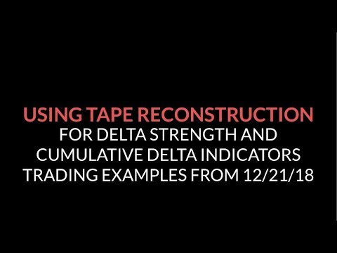 ZoneTraderPro introduces a completely new concept called Delta Strength