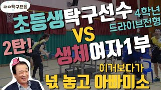 [ Table tennis ] Elementary school table tennis player VS Adult amateur table tennis player