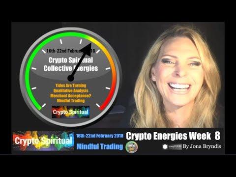 Trading crypto weekly openen