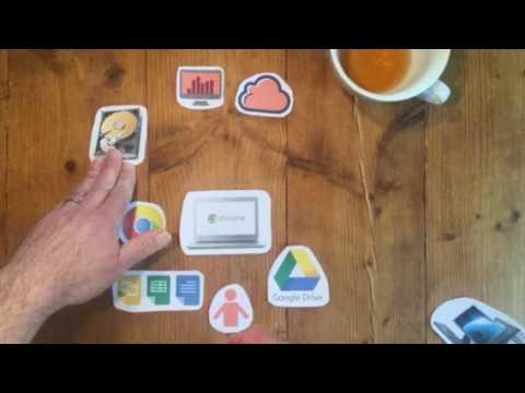 Chromebook: wat is dat precies?