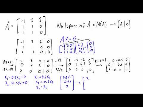 Find The Null Space Of A Matrix