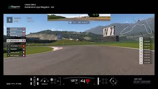 GT Sport FIA Nations Cup Exhibition Series 2019 Manche 3