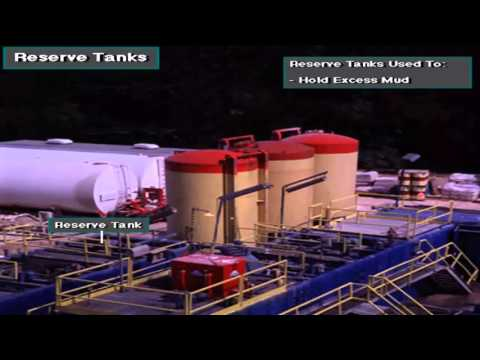 Mud Storage Tank, Offshore Drilling