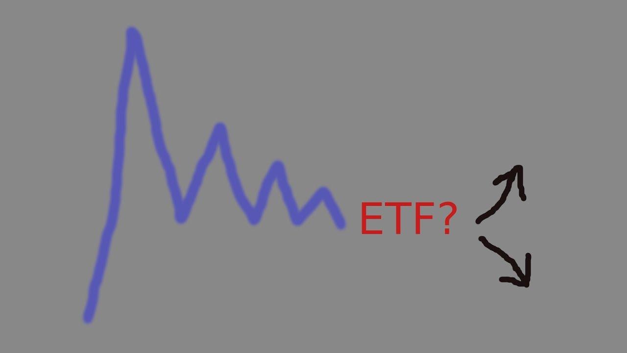 Fundusze ETF – analiza i prognoza