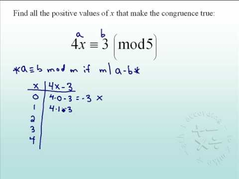 Solving Congruence Equations Youtube