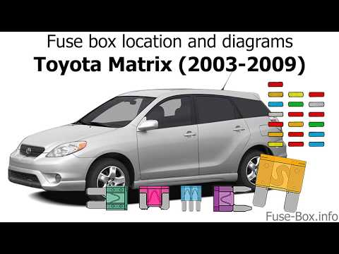 fuse box location and diagrams toyota matrix (e130; 2003 2004 mercury grand marquis fuse box diagram 2004 toyota matrix fuse box diagram #14