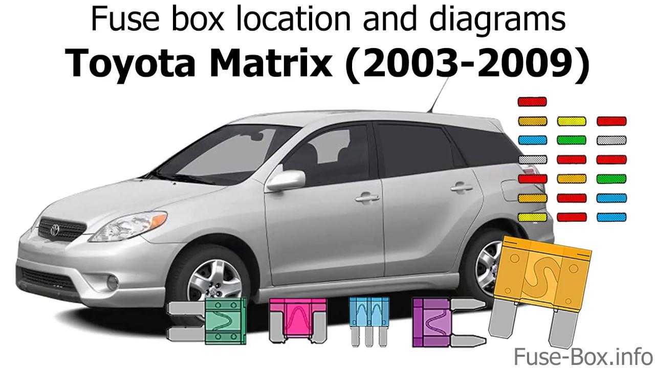 Fuse box location and diagrams: Toyota Matrix (E130; 2003