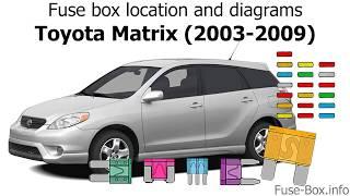 Fuse box location and diagrams: Toyota Matrix (E130; 2003-2009) - YouTubeYouTube