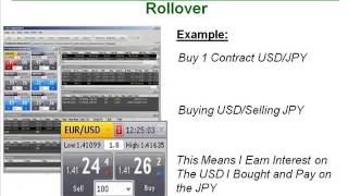 101. How Rollover Works in Forex Trading.mp4.mp4