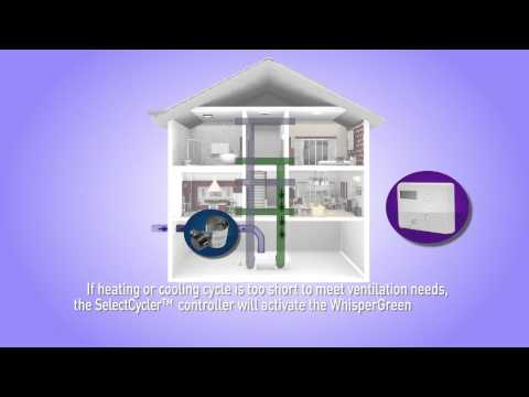 SelectCycler™ Whole House Ventilation System