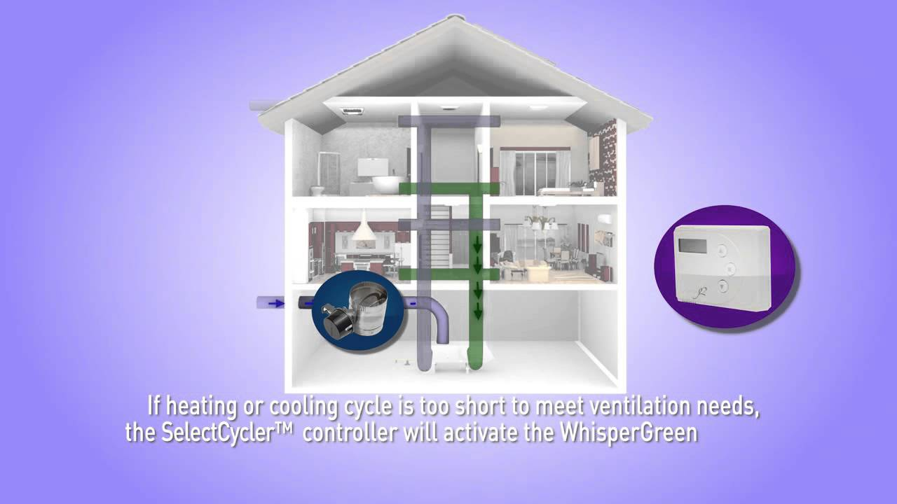 Whole House Ventilation System : Selectcycler™ whole house ventilation system youtube