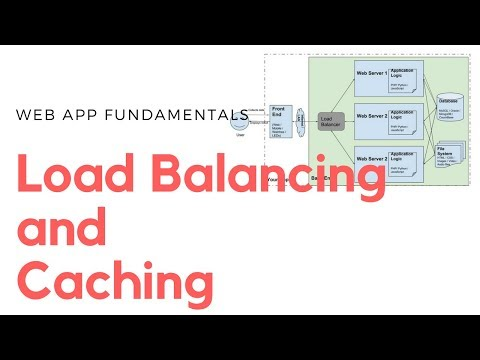Web Application Architecture - Load Balancing and Caching