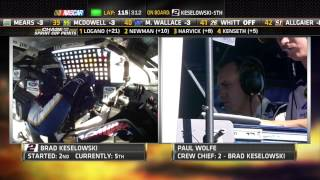NASCAR Sprint Cup Series - Full Race - 2014 Quicken Loans Race for Heroes 500 at Phoenix