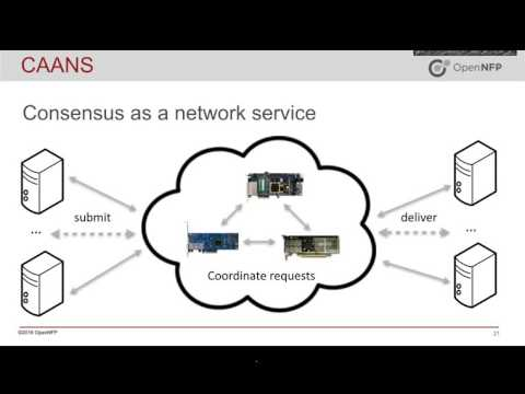 Consensus as a Network Service