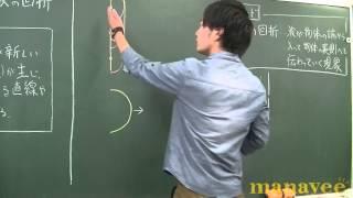 ホイヘンスの原理・波の回折-7