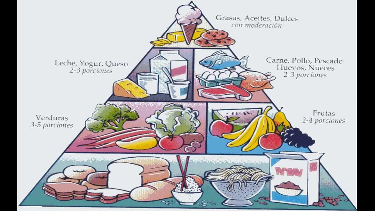 Guía de celebridades para algo lo que necesita para Cómo aumentar el metabolismo