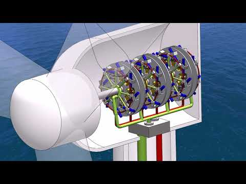 An offshore hydraulic wind turbine generator with variable-diameter rotor